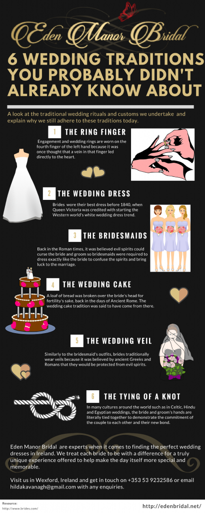 Six wedding traditions you probably didn't already know about.